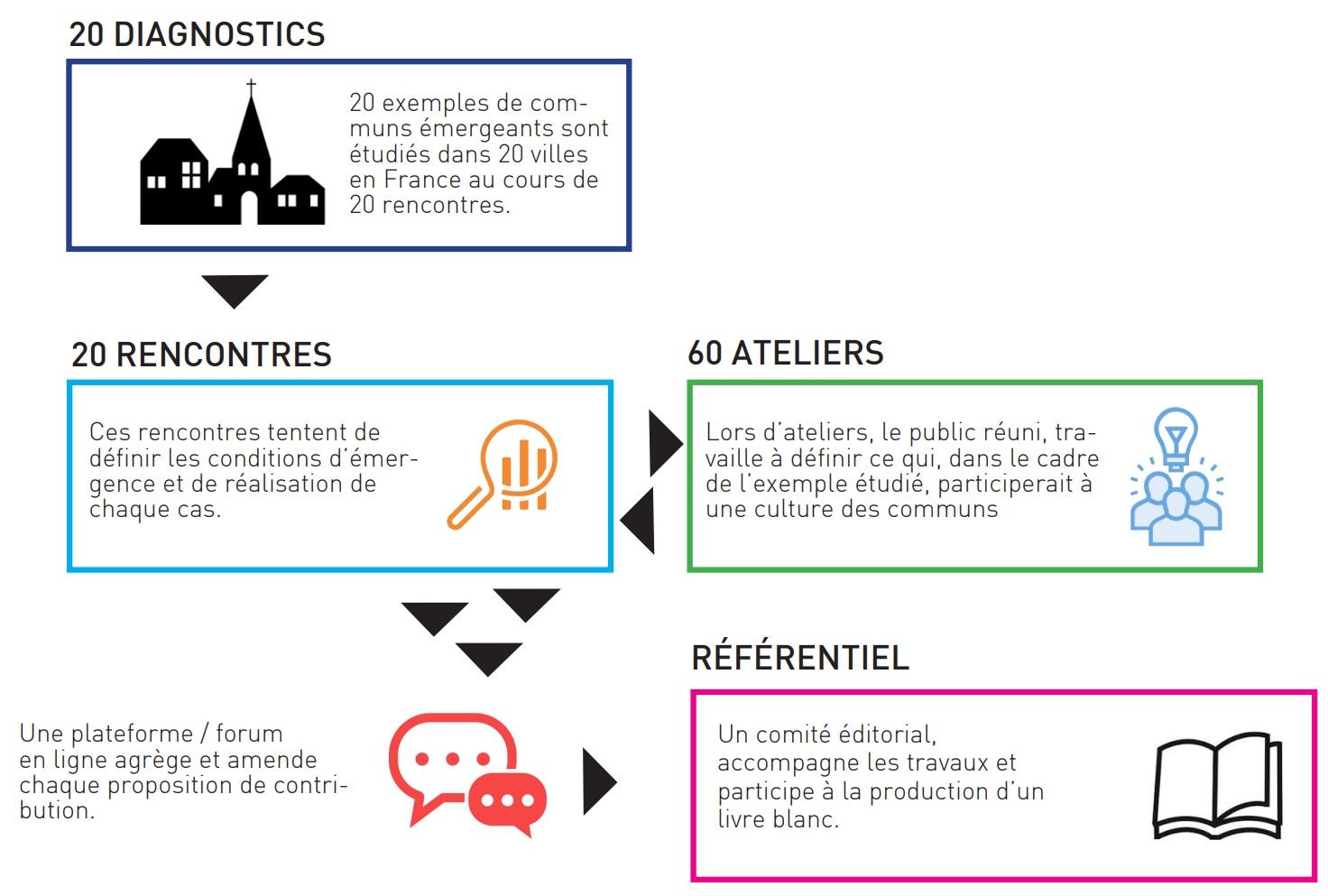 la culture de rencontres en France meilleur devis pour le profil de rencontre